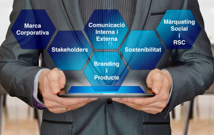 El canvi en la manera de gestió del màrqueting i com es competeix